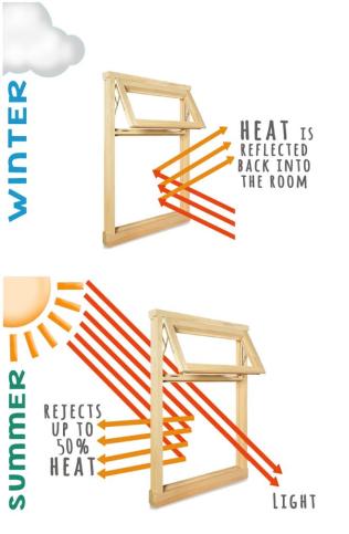 LowE window film heat-reflection